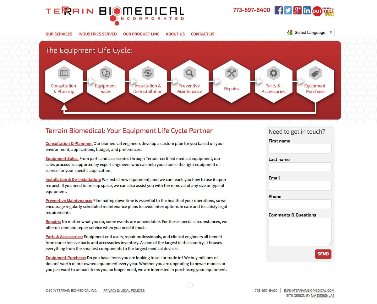 Terrain Biomedical - Equipment Life Cycle Page